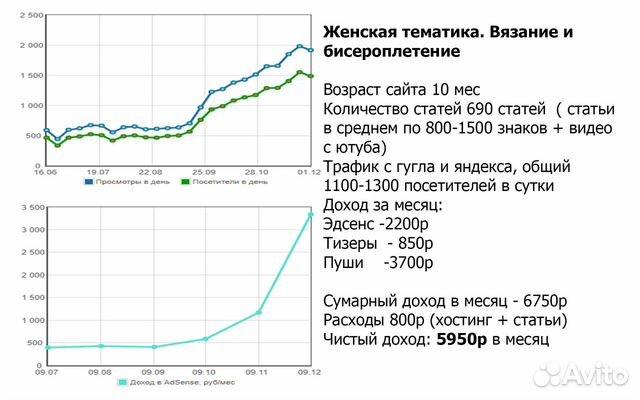 Оптимизация сайта под ключ Дальнереченск реклама сайта в интернете Кирово-ЧепецкКировск