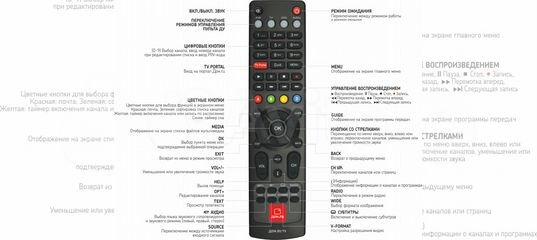 Пульт ду для приставки Дом ру купить в Самарской области на Avito —  Объявления на сайте Авито 96b0462d423